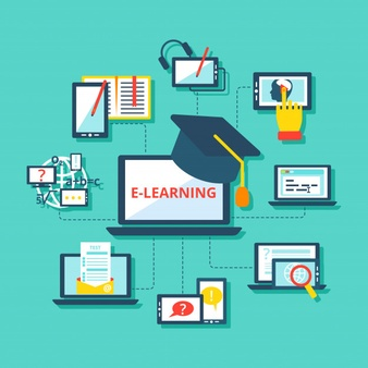 E learning Videos